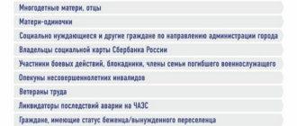 Категории граждан